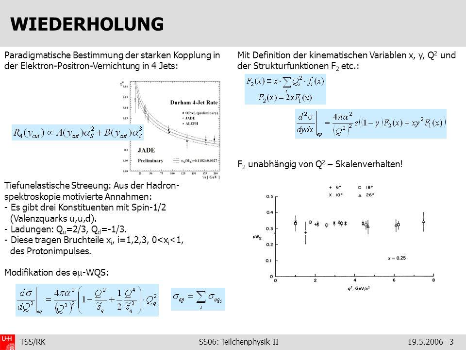 TSS/RK SS06: Teilchenphysik II19.5.2006 - 4 WIEDERHOLUNG Durch Gluonen und Quantenfluktuationen kommt es zu Skalenverletzungen.
