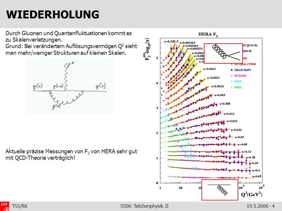 TSS/RK SS06: Teilchenphysik II19.5.2006 - 4 WIEDERHOLUNG Durch Gluonen und Quantenfluktuationen kommt es zu Skalenverletzungen. Grund: Bei verändertem