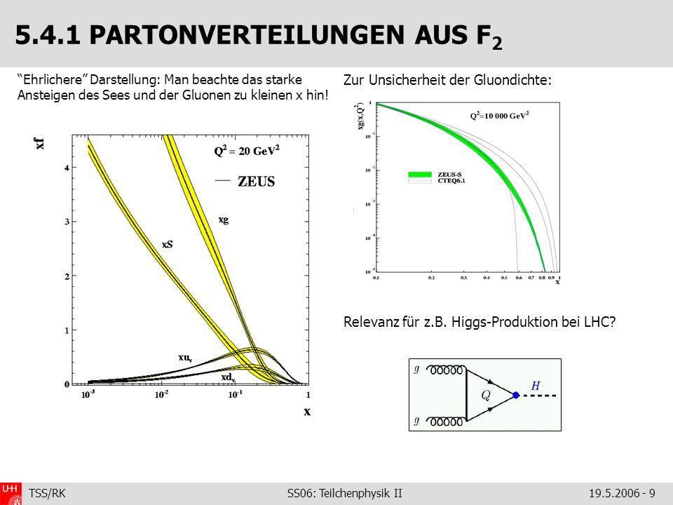 TSS/RK SS06: Teilchenphysik II19.5.2006 - 10 5.4.1 S IN SKALENVERLETZUNGEN VON F 2 Erinnerung: Strukturfunktion F 2 :Wiederholung Theorie: Bei bekannter Strukturfunktion F 2 (und ihrer Ableitung), bekannter Gluondichte g und bekannten Splitting-Funktionen P kann S (Q 2 ) extrahiert werden (beachte: Q 2 ist einzige harte Skala im Prozess).