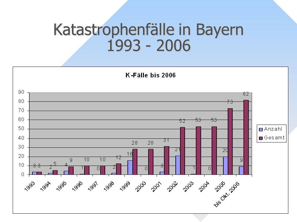 Katastrophenfälle in Bayern 1993 - 2006