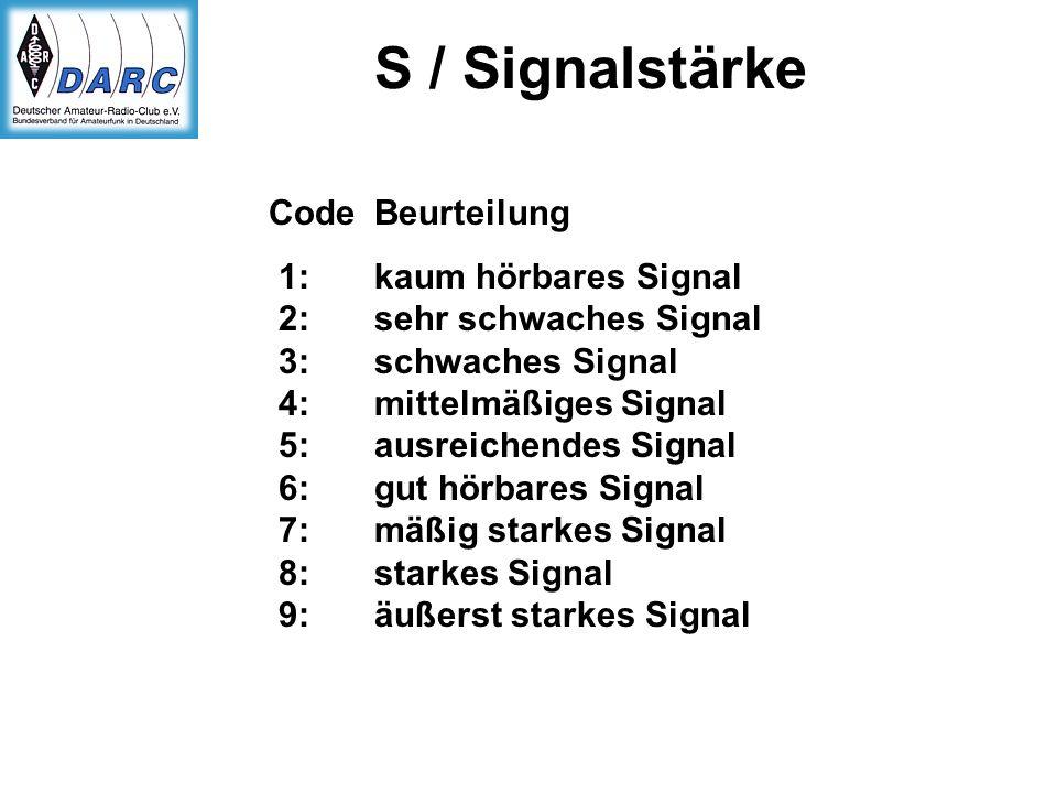 S / Signalstärke Code Beurteilung 1: kaum hörbares Signal 2: sehr schwaches Signal 3: schwaches Signal 4: mittelmäßiges Signal 5: ausreichendes Signal