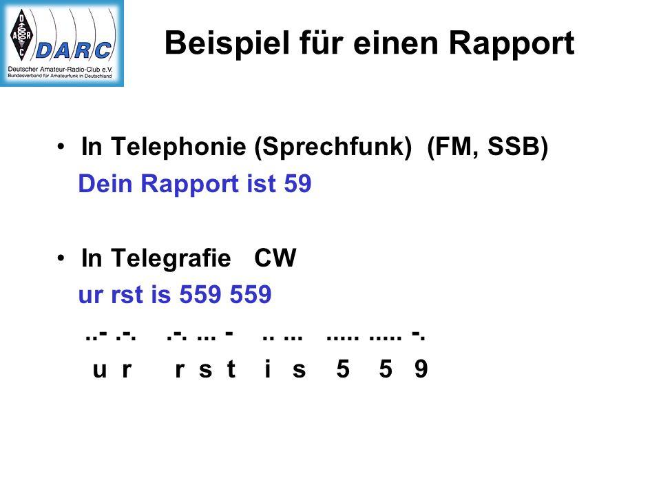 Beispiel für einen Rapport In Telephonie (Sprechfunk) (FM, SSB) Dein Rapport ist 59 In Telegrafie CW ur rst is 559 559..-.-..-.... -............... -.