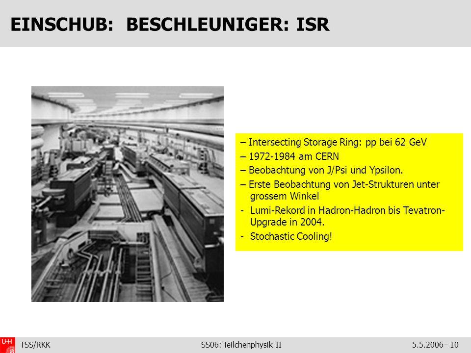 TSS/RKK SS06: Teilchenphysik II5.5.2006 - 10 EINSCHUB: BESCHLEUNIGER: ISR – Intersecting Storage Ring: pp bei 62 GeV – 1972-1984 am CERN – Beobachtung