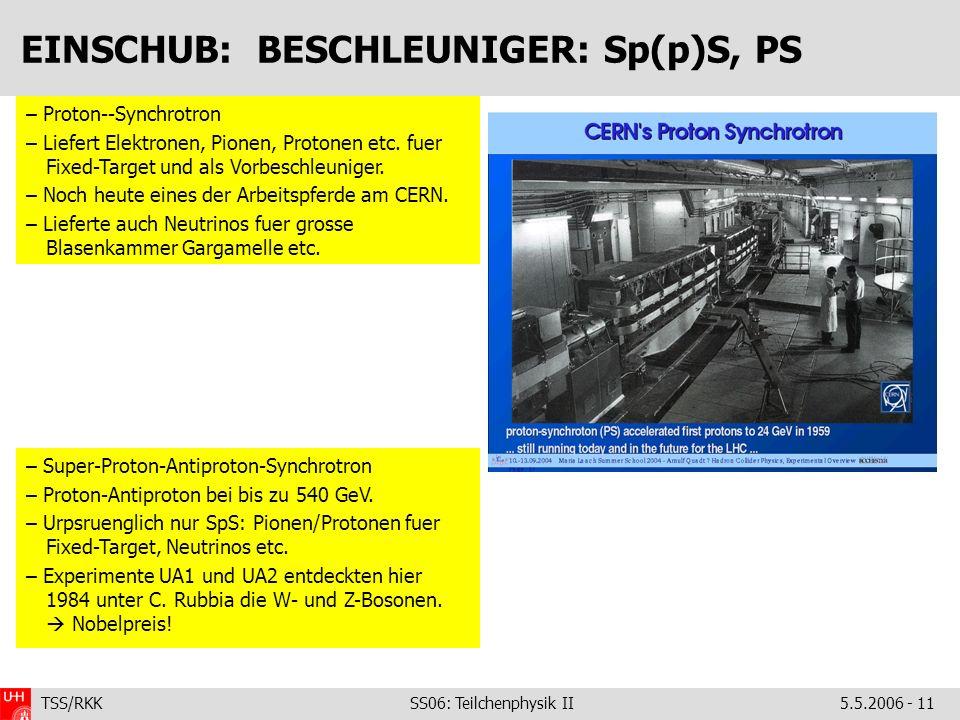 TSS/RKK SS06: Teilchenphysik II5.5.2006 - 11 EINSCHUB: BESCHLEUNIGER: Sp(p)S, PS – Super-Proton-Antiproton-Synchrotron – Proton-Antiproton bei bis zu