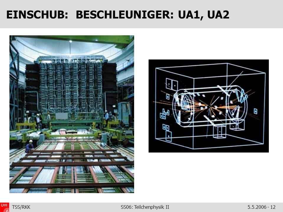 TSS/RKK SS06: Teilchenphysik II5.5.2006 - 12 EINSCHUB: BESCHLEUNIGER: UA1, UA2