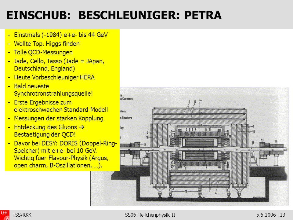 TSS/RKK SS06: Teilchenphysik II5.5.2006 - 13 EINSCHUB: BESCHLEUNIGER: PETRA -Einstmals (-1984) e+e- bis 44 GeV -Wollte Top, Higgs finden -Tolle QCD-Me