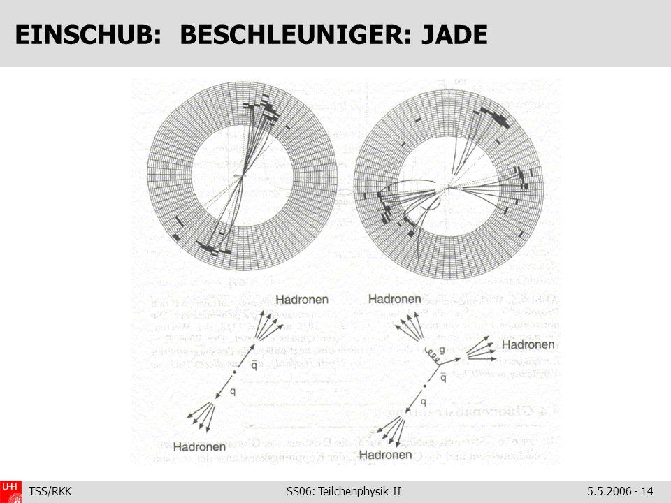 TSS/RKK SS06: Teilchenphysik II5.5.2006 - 14 EINSCHUB: BESCHLEUNIGER: JADE