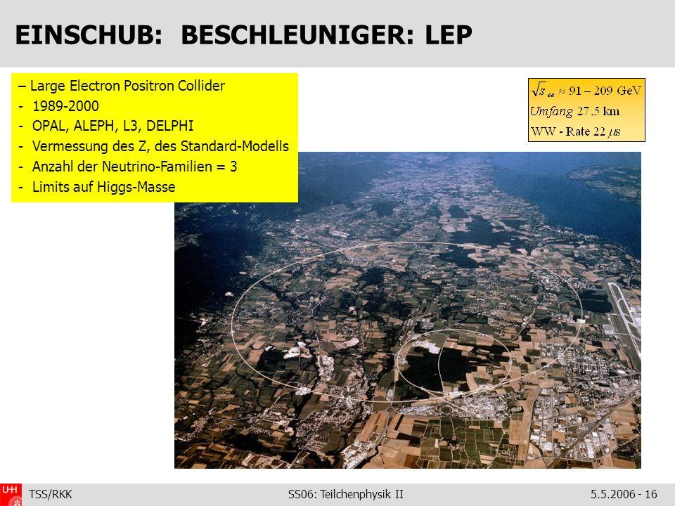 TSS/RKK SS06: Teilchenphysik II5.5.2006 - 16 EINSCHUB: BESCHLEUNIGER: LEP – Large Electron Positron Collider -1989-2000 -OPAL, ALEPH, L3, DELPHI -Verm