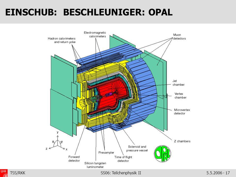 TSS/RKK SS06: Teilchenphysik II5.5.2006 - 17 EINSCHUB: BESCHLEUNIGER: OPAL