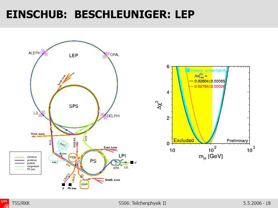 TSS/RKK SS06: Teilchenphysik II5.5.2006 - 18 EINSCHUB: BESCHLEUNIGER: LEP