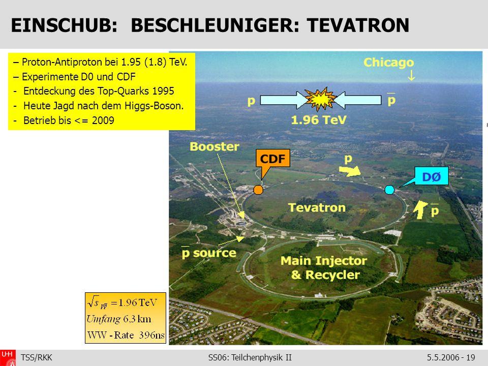 TSS/RKK SS06: Teilchenphysik II5.5.2006 - 19 EINSCHUB: BESCHLEUNIGER: TEVATRON – Proton-Antiproton bei 1.95 (1.8) TeV. – Experimente D0 und CDF - Entd