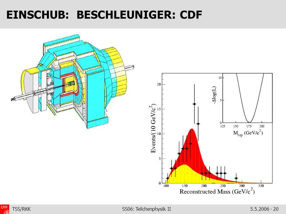 TSS/RKK SS06: Teilchenphysik II5.5.2006 - 20 EINSCHUB: BESCHLEUNIGER: CDF