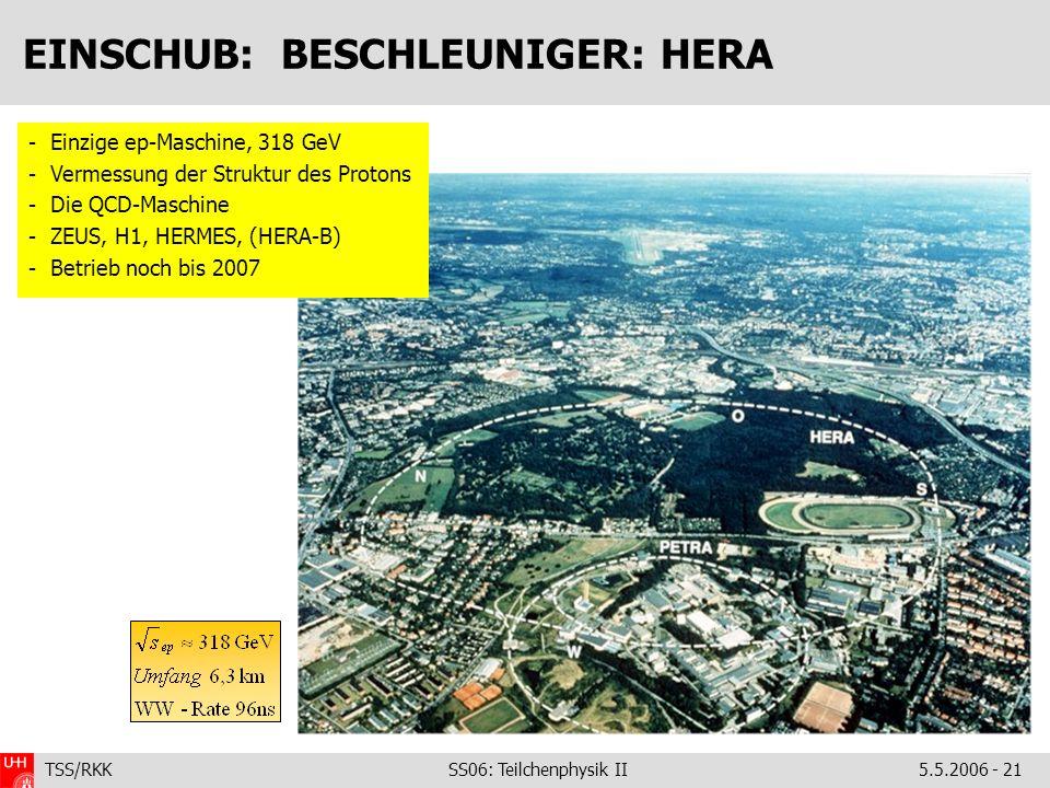 TSS/RKK SS06: Teilchenphysik II5.5.2006 - 21 EINSCHUB: BESCHLEUNIGER: HERA -Einzige ep-Maschine, 318 GeV -Vermessung der Struktur des Protons -Die QCD