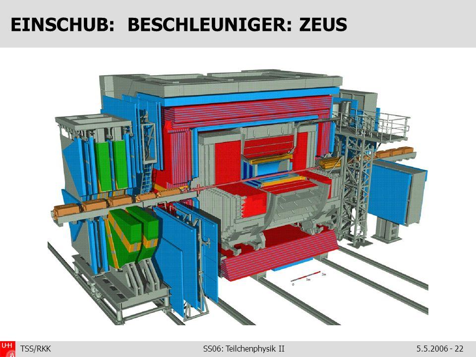 TSS/RKK SS06: Teilchenphysik II5.5.2006 - 22 EINSCHUB: BESCHLEUNIGER: ZEUS