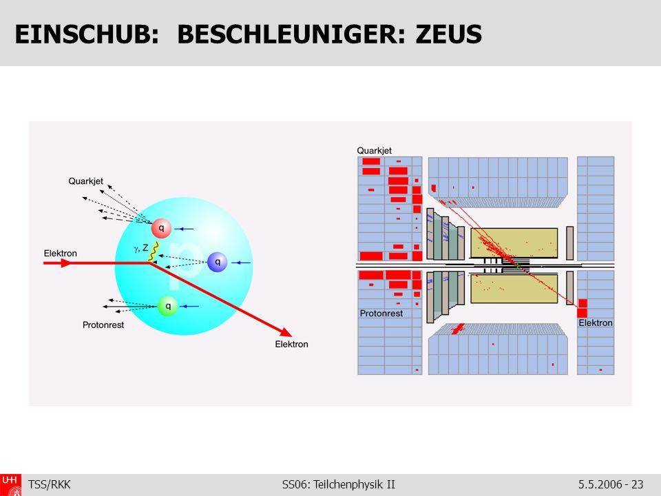 TSS/RKK SS06: Teilchenphysik II5.5.2006 - 23 EINSCHUB: BESCHLEUNIGER: ZEUS