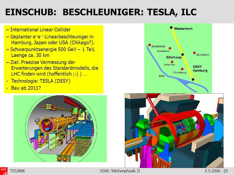 TSS/RKK SS06: Teilchenphysik II5.5.2006 - 25 EINSCHUB: BESCHLEUNIGER: TESLA, ILC – International Linear Collider – Geplanter e + e -Linearbeschleunige