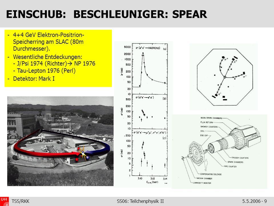 TSS/RKK SS06: Teilchenphysik II5.5.2006 - 9 EINSCHUB: BESCHLEUNIGER: SPEAR -4+4 GeV Elektron-Positrion- Speicherring am SLAC (80m Durchmesser). -Wesen