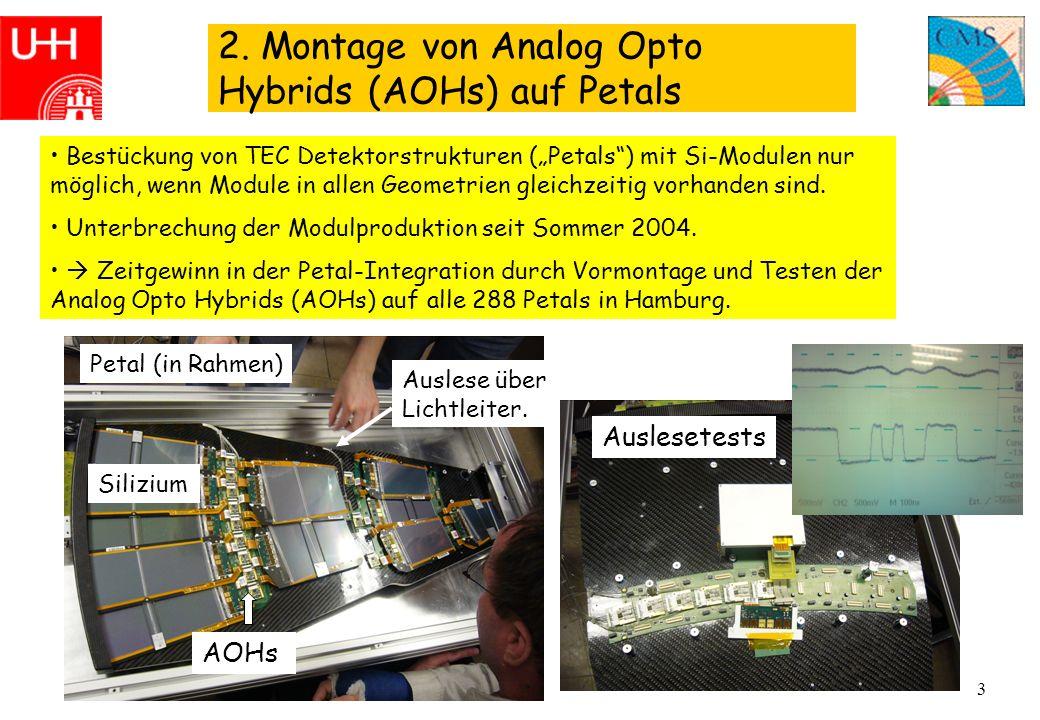 3 2. Montage von Analog Opto Hybrids (AOHs) auf Petals Bestückung von TEC Detektorstrukturen (Petals) mit Si-Modulen nur möglich, wenn Module in allen