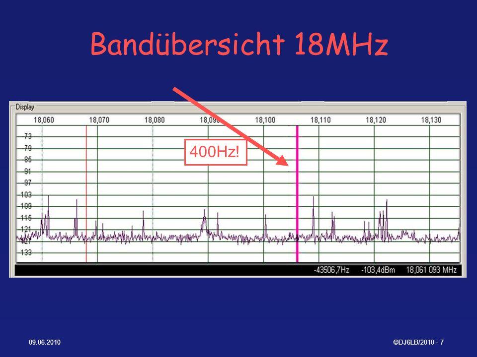 09.06.2010©DJ6LB/2010 - 28 Beispiel / 2 ich habe gehört: G0TTV (5W); SNR: -8 / 5; Frequ.: 131Hz (von anderen berichtet wurde: 125-159Hz) OZ1PIF (2W); SNR: -25; Frequ.: 162Hz (von anderen berichtet wurde: 161-189Hz) T61AA (20W); SNR: -18 / 1; Frequ.: 73Hz (von anderen berichtet wurde: 072-101Hz)