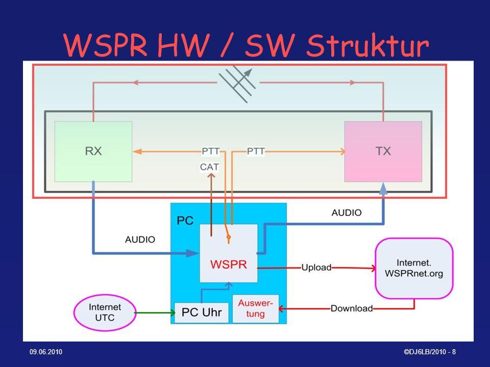 09.06.2010©DJ6LB/2010 - 39 WSPRnet Datenbank Output