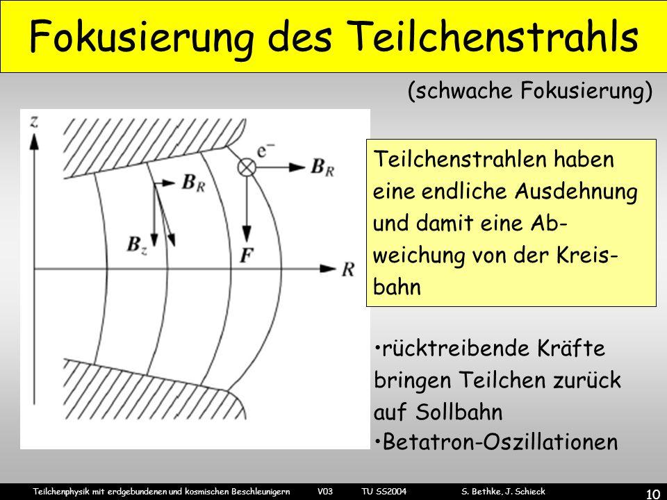 Teilchenphysik mit erdgebundenen und kosmischen Beschleunigern V03 TU SS2004 S. Bethke, J. Schieck 10 Fokusierung des Teilchenstrahls (schwache Fokusi