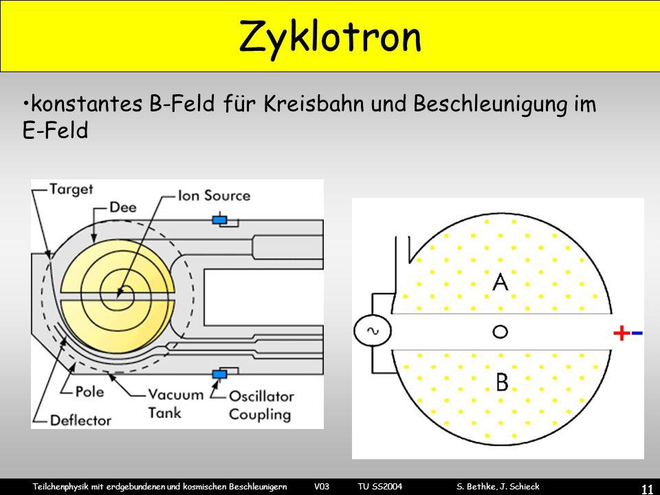 Teilchenphysik mit erdgebundenen und kosmischen Beschleunigern V03 TU SS2004 S. Bethke, J. Schieck 11 Zyklotron konstantes B-Feld für Kreisbahn und Be