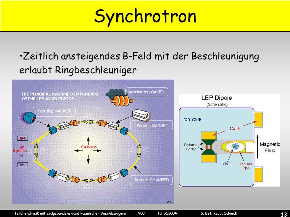 Teilchenphysik mit erdgebundenen und kosmischen Beschleunigern V03 TU SS2004 S. Bethke, J. Schieck 13 Synchrotron Zeitlich ansteigendes B-Feld mit der