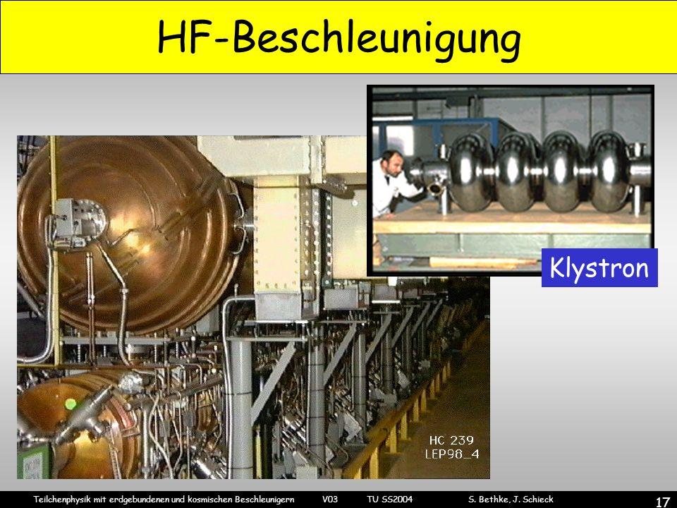 Teilchenphysik mit erdgebundenen und kosmischen Beschleunigern V03 TU SS2004 S. Bethke, J. Schieck 17 HF-Beschleunigung Klystron