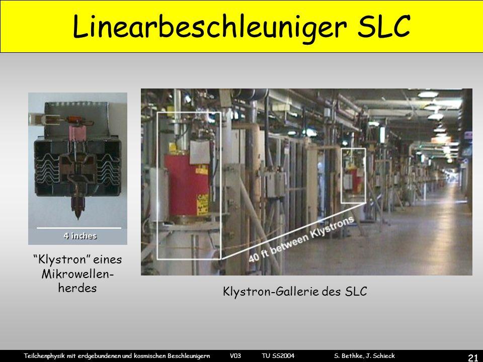 Teilchenphysik mit erdgebundenen und kosmischen Beschleunigern V03 TU SS2004 S. Bethke, J. Schieck 21 Linearbeschleuniger SLC Klystron-Gallerie des SL