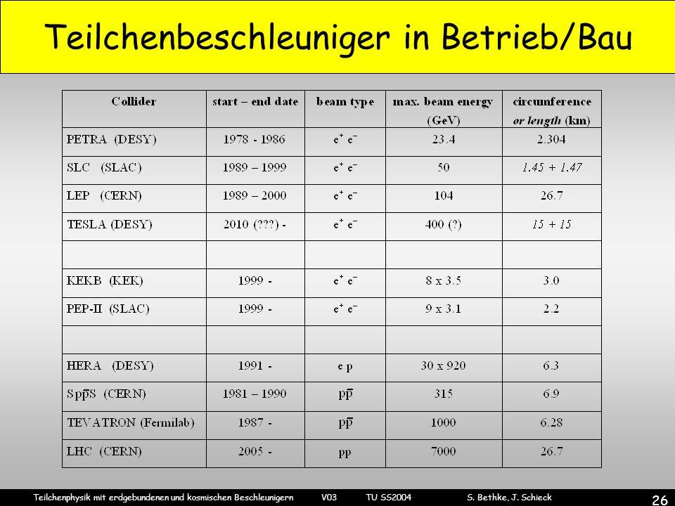 Teilchenphysik mit erdgebundenen und kosmischen Beschleunigern V03 TU SS2004 S. Bethke, J. Schieck 26 Teilchenbeschleuniger in Betrieb/Bau