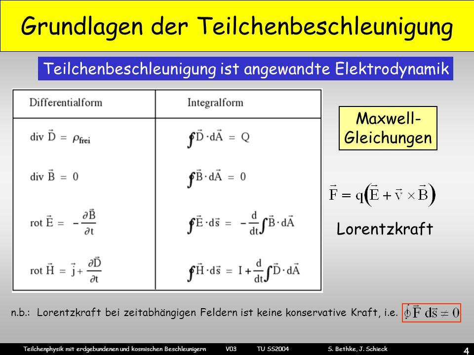 Teilchenphysik mit erdgebundenen und kosmischen Beschleunigern V03 TU SS2004 S. Bethke, J. Schieck 4 Grundlagen der Teilchenbeschleunigung Teilchenbes