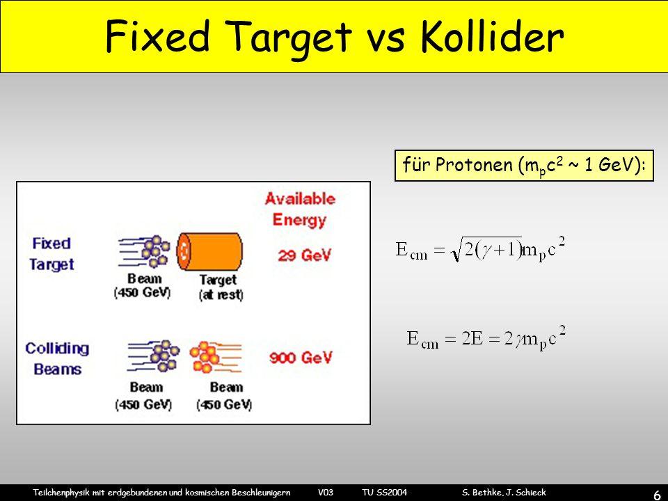 Teilchenphysik mit erdgebundenen und kosmischen Beschleunigern V03 TU SS2004 S. Bethke, J. Schieck 6 Fixed Target vs Kollider für Protonen (m p c 2 ~
