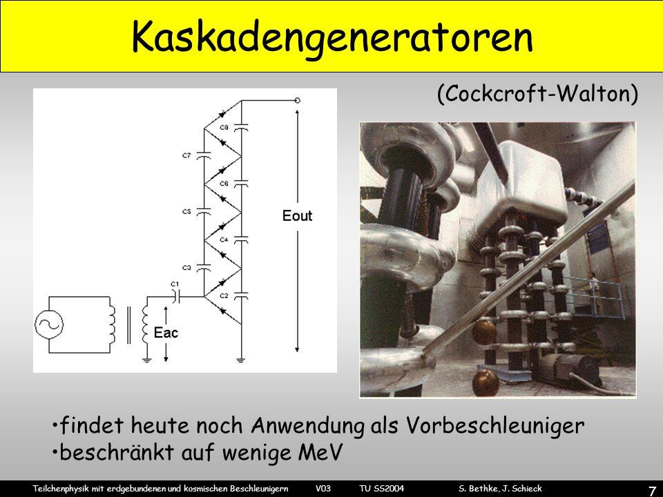 Teilchenphysik mit erdgebundenen und kosmischen Beschleunigern V03 TU SS2004 S. Bethke, J. Schieck 7 Kaskadengeneratoren (Cockcroft-Walton) findet heu