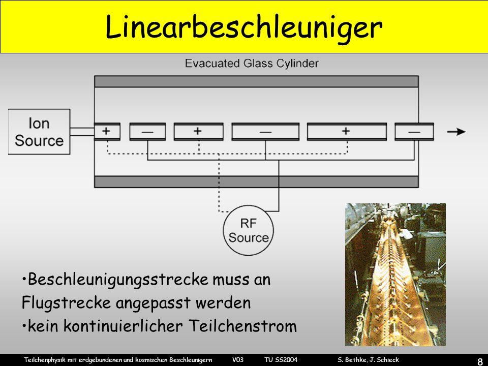 Teilchenphysik mit erdgebundenen und kosmischen Beschleunigern V03 TU SS2004 S. Bethke, J. Schieck 8 Linearbeschleuniger Beschleunigungsstrecke muss a