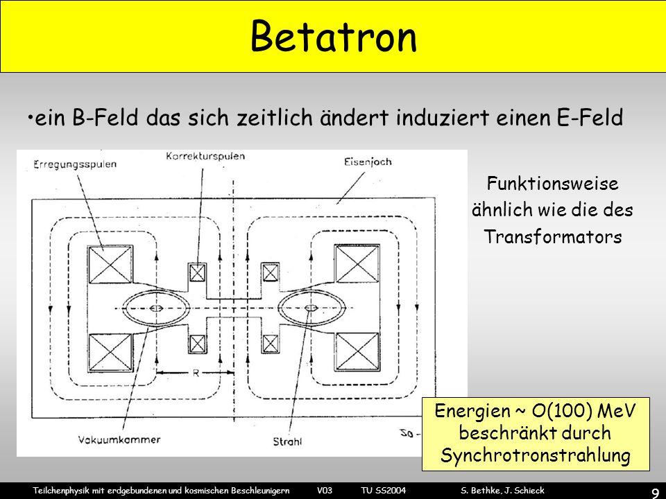 Teilchenphysik mit erdgebundenen und kosmischen Beschleunigern V03 TU SS2004 S. Bethke, J. Schieck 9 Betatron ein B-Feld das sich zeitlich ändert indu