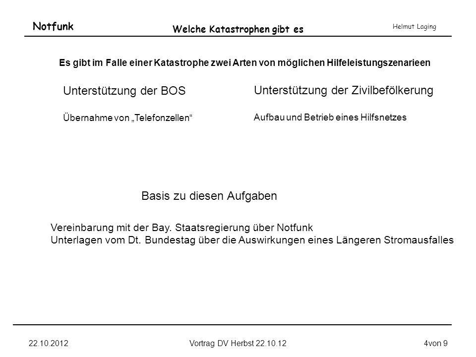 Notfunk Helmut Laging 22.10.2012Vortrag DV Herbst 22.10.125von 9 Welche Katastrophen gibt es LocalGlobalRegional Ausdehnung Ausrufung Dauer Beispiel Personal LandratRegierungReg.