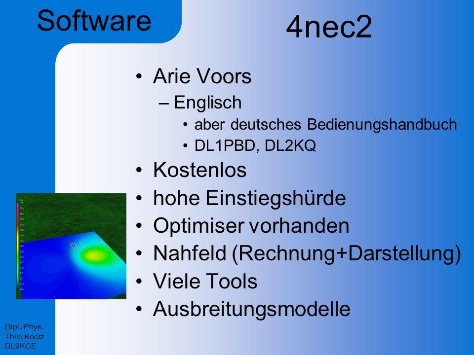 Dipl.-Phys. Thilo Kootz DL9KCE 4nec2 Arie Voors –Englisch aber deutsches Bedienungshandbuch DL1PBD, DL2KQ Kostenlos hohe Einstiegshürde Optimiser vorh