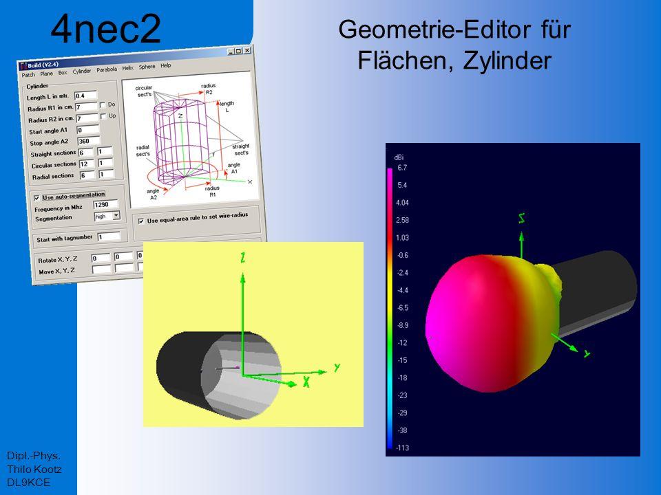 Dipl.-Phys. Thilo Kootz DL9KCE Geometrie-Editor für Flächen, Zylinder 4nec2