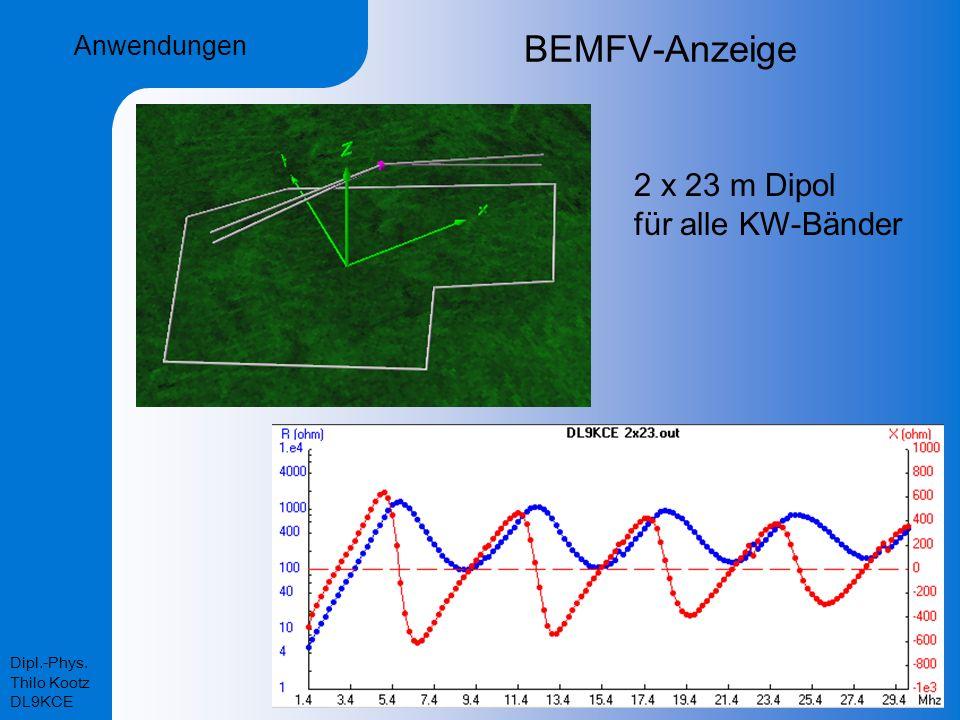 Dipl.-Phys. Thilo Kootz DL9KCE BEMFV-Anzeige Anwendungen 2 x 23 m Dipol für alle KW-Bänder