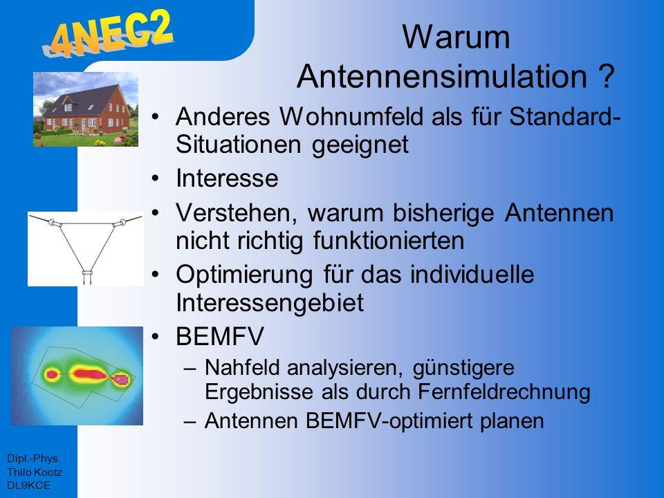 Dipl.-Phys. Thilo Kootz DL9KCE Warum Antennensimulation ? Anderes Wohnumfeld als für Standard- Situationen geeignet Interesse Verstehen, warum bisheri