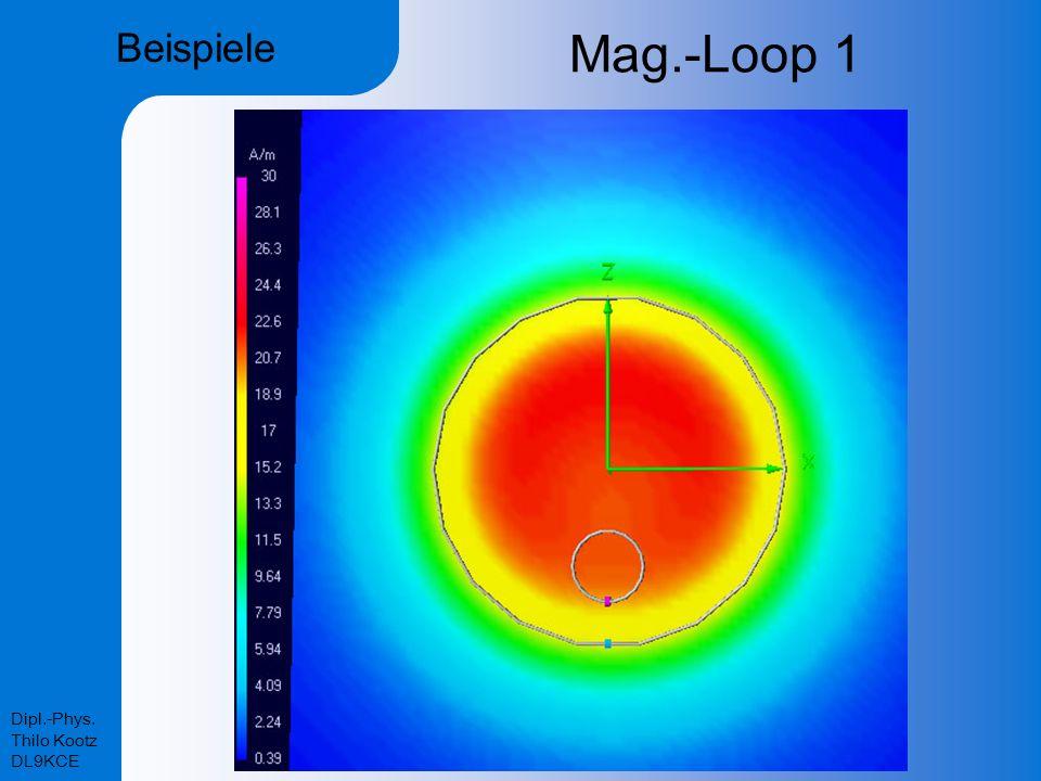 Dipl.-Phys. Thilo Kootz DL9KCE Mag.-Loop 1 Beispiele