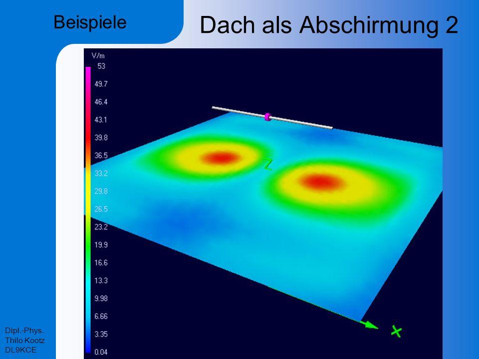Dipl.-Phys. Thilo Kootz DL9KCE Dach als Abschirmung 2 Beispiele
