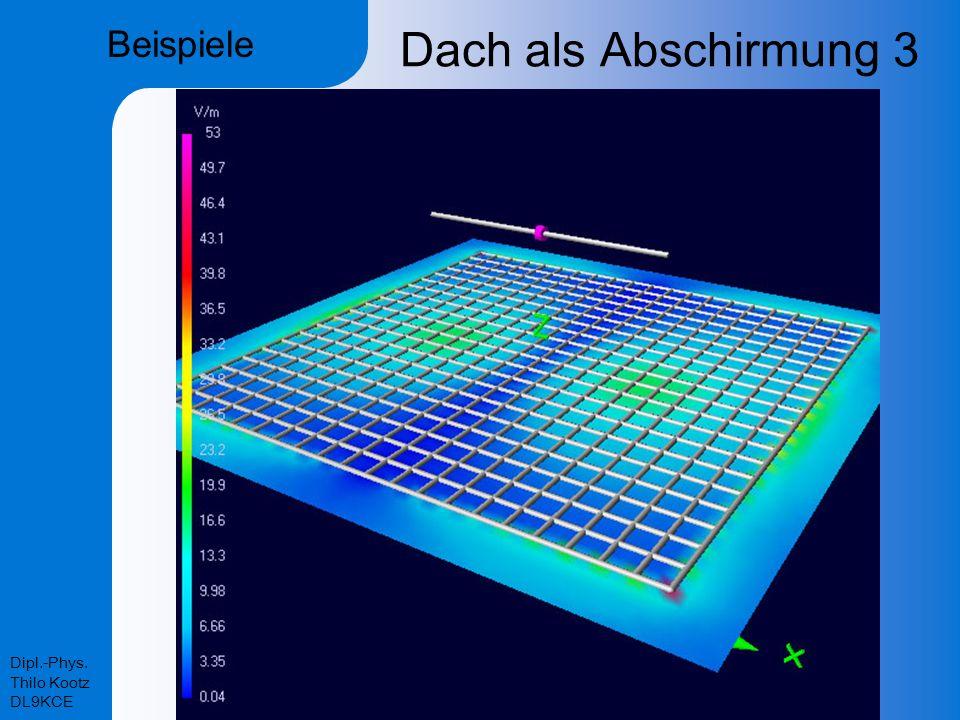 Dipl.-Phys. Thilo Kootz DL9KCE Dach als Abschirmung 3 Beispiele