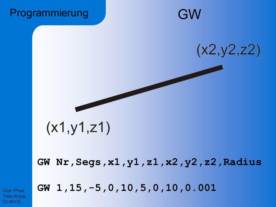 Dipl.-Phys. Thilo Kootz DL9KCE GW Programmierung GW Nr,Segs,x1,y1,z1,x2,y2,z2,Radius GW 1,15,-5,0,10,5,0,10,0.001