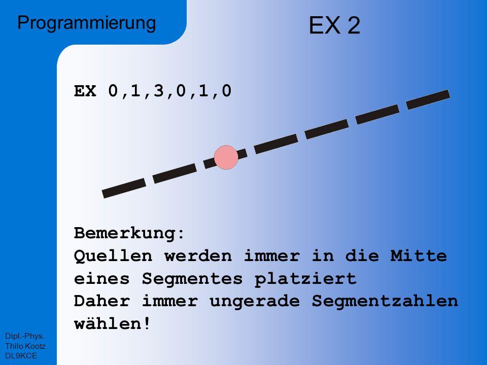 Dipl.-Phys. Thilo Kootz DL9KCE EX 2 Programmierung EX 0,1,3,0,1,0 Bemerkung: Quellen werden immer in die Mitte eines Segmentes platziert Daher immer u
