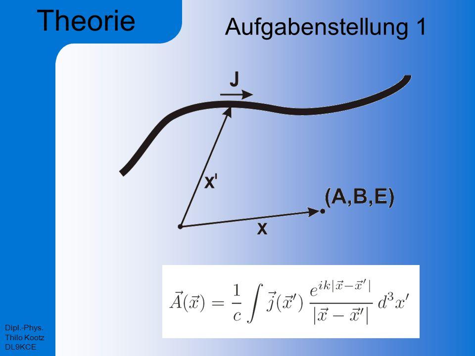 Dipl.-Phys. Thilo Kootz DL9KCE Aufgabenstellung 1 Theorie