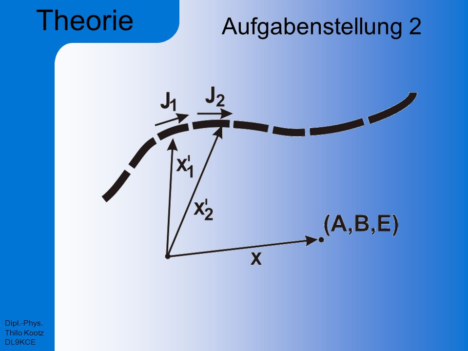 Dipl.-Phys. Thilo Kootz DL9KCE Aufgabenstellung 2 Theorie