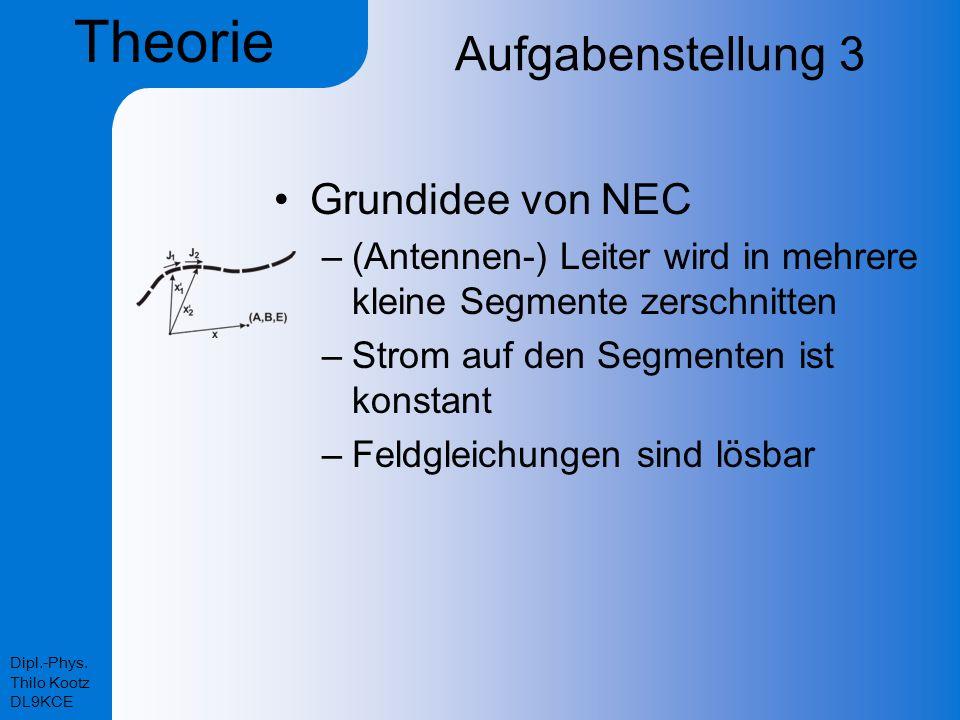 Dipl.-Phys. Thilo Kootz DL9KCE Aufgabenstellung 3 Grundidee von NEC –(Antennen-) Leiter wird in mehrere kleine Segmente zerschnitten –Strom auf den Se