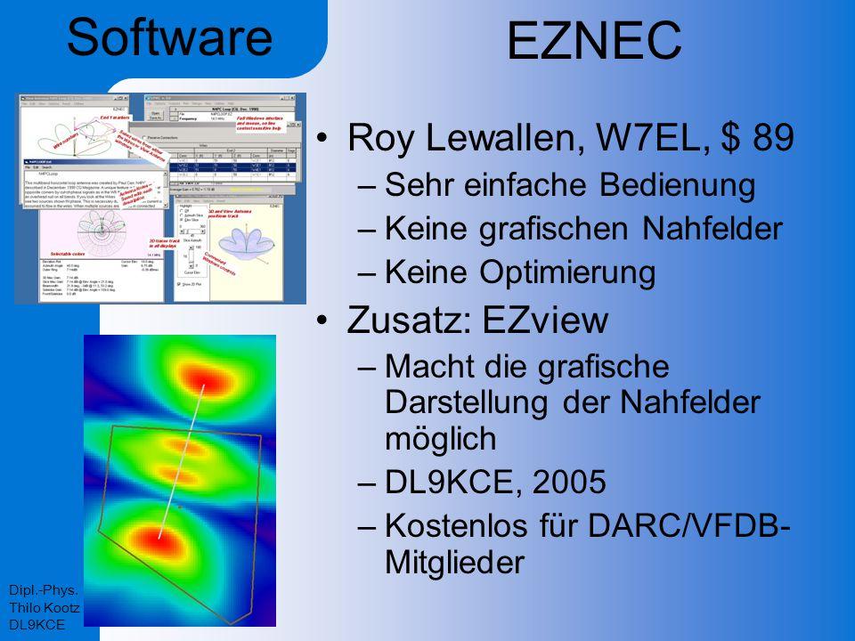 Dipl.-Phys. Thilo Kootz DL9KCE EZNEC Roy Lewallen, W7EL, $ 89 –Sehr einfache Bedienung –Keine grafischen Nahfelder –Keine Optimierung Zusatz: EZview –
