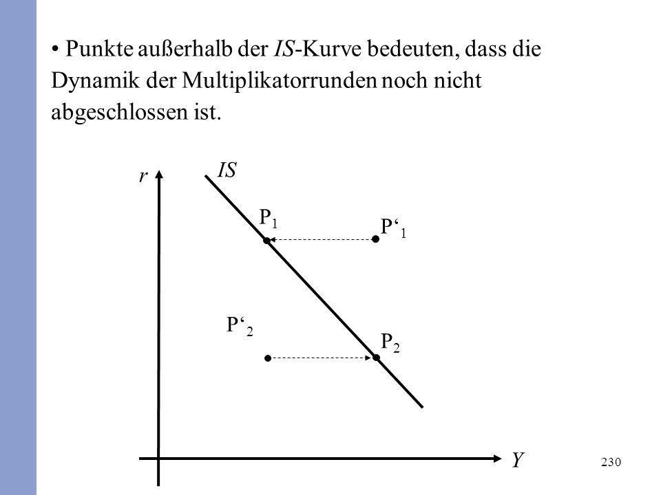 230 P1P1 IS r Y P2P2 P2P2 P1P1 Punkte außerhalb der IS-Kurve bedeuten, dass die Dynamik der Multiplikatorrunden noch nicht abgeschlossen ist.